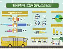 infographic 'school bus'