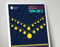 Balkan Survey - 20 years