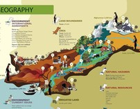 Infographics Pakistan- Geography