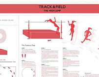 How to High Jump: The Fosbury Flop