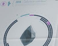 Season calendar 2014
