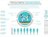 Olympic Taekwondo Infographic