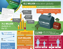 Microsoft Education by the Numbers