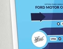 FORD - Logo poster
