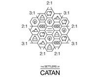 City Design by the Settlers of Catan