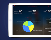 Sales Team iPad App