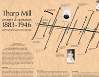 Thorp Mill Poster