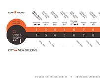 Amtrak Schedule