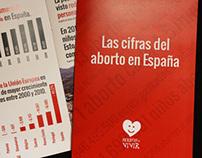 Las cifras del aborto en España