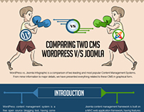 ~~ Wordpress  VS  Joomla ~~