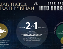 Epix - Star Trek Comparisons Infographic