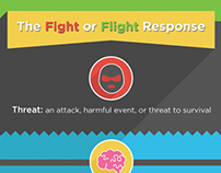 """Fight or Flight Response"" Wiki Graphic"