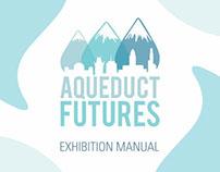 Aqueduct Futures