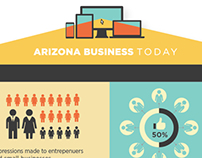 Arizona Business Today Campaign Infographics