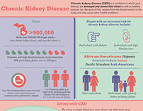 Chronic Kidney Disease Infographic