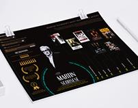 Martin Scorsese Inforgraphic