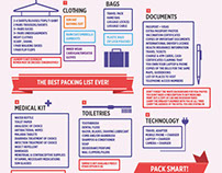Packing Checklist For India