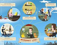 Microsoft Lync Infographic