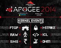Apogee 2014 Infographic