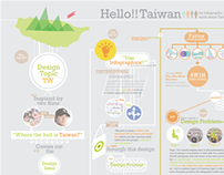 Hello!! Taiwan - an infographic book about Taiwan 2009