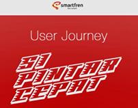 Smartfren - sipintarcepat.com