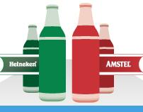 EK bierkrattendienst Albert Heijn