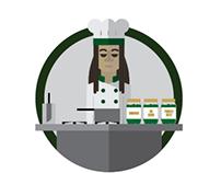 Cannabis Culinary Institute