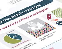 Infographic: Cancer Free UMMA
