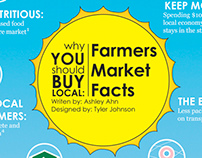 Farmers Market infographic