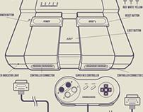 SNES / NES