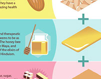 What makes these florentines taste so good? infographic