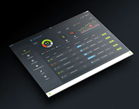 Dashboard for ipad App