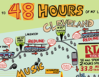 48-hour infographic