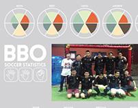 BBO soccer statistics