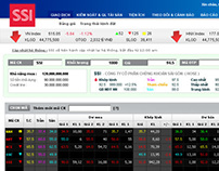 SSI Web Trading Stock