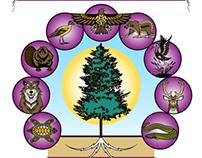 Logo Design - The Circle Of Life Institute