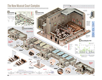 Muscat Court Complex
