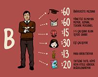 2012 Socio-Economic Status in Turkey