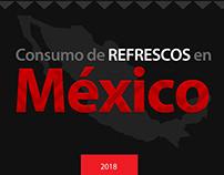 Infografía Consumo de Refrescos en México. 2019
