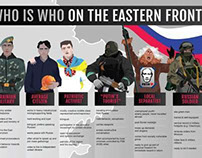 Who is Who on the Eastern Front