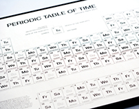 Periodic table of TIme