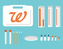 Walgreens: Genetic Testing Infographic Design