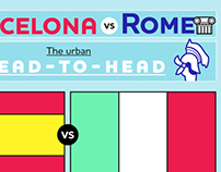 HOUSETRIP – Barcelona vs Rome