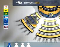 Elecciones caracol 2014