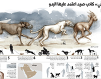 Infographics Arabian Style by Sasan