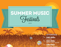 Summer Music Festival Infographic