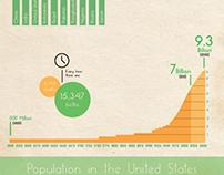 Human Population Infographic