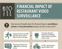 DTT Infographics