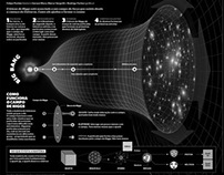 Infographic Space and Aviation