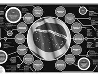 Infographic Organogram